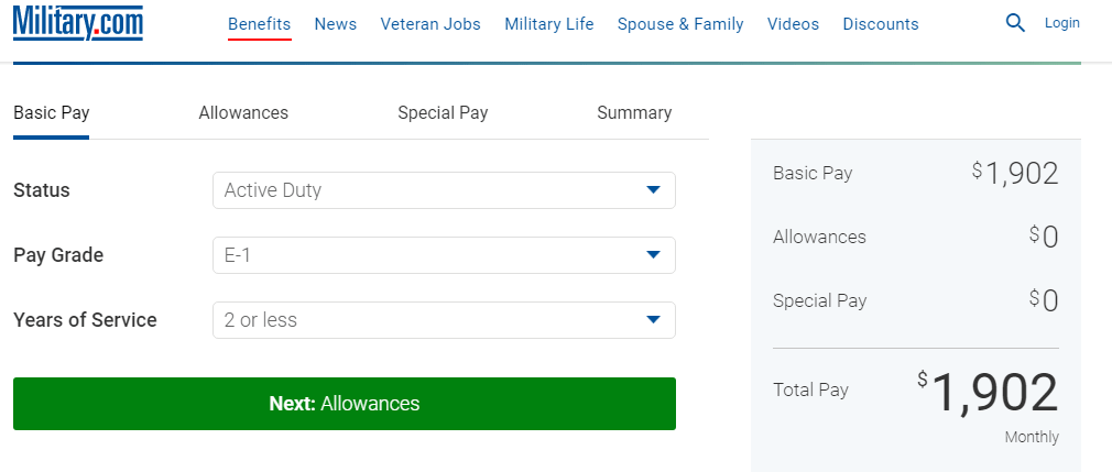 Basic pay Army USA